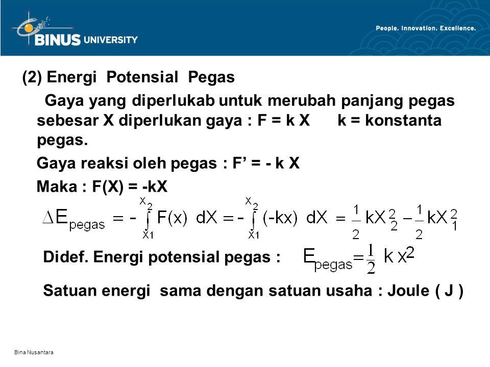 Bina Nusantara (2) Energi Potensial Pegas Gaya yang diperlukab untuk merubah panjang pegas sebesar X diperlukan gaya : F = k X k = konstanta pegas. Ga
