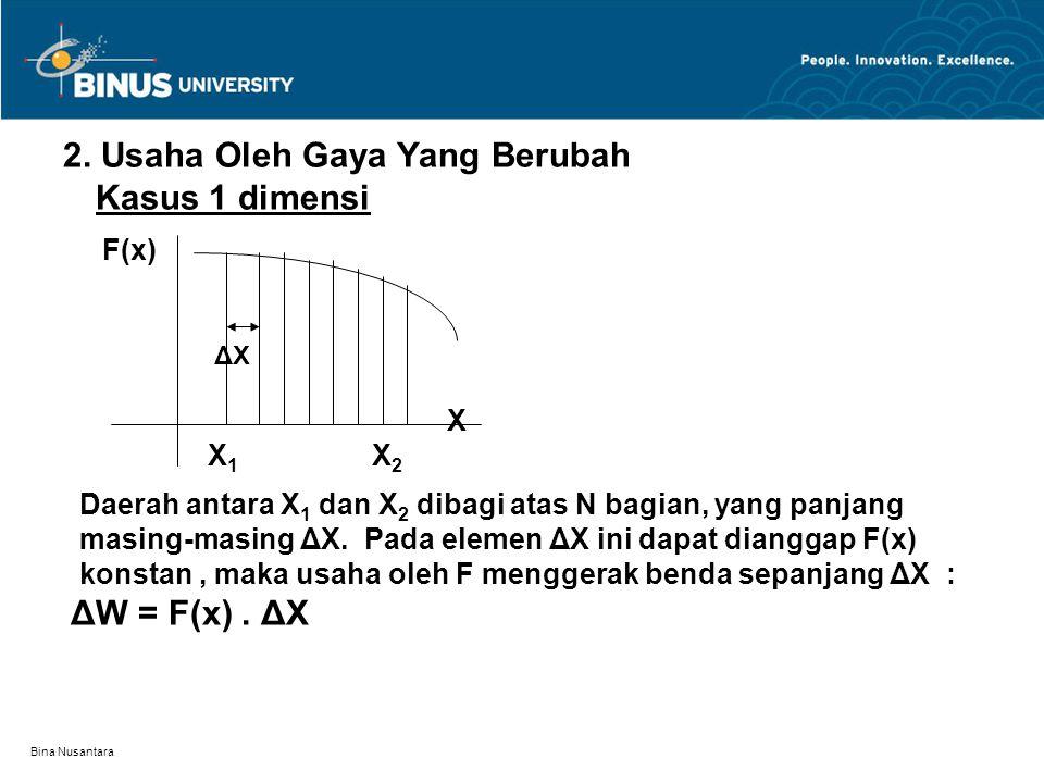Bina Nusantara 2. Usaha Oleh Gaya Yang Berubah Kasus 1 dimensi F(x) ΔX X X 1 X 2 Daerah antara X 1 dan X 2 dibagi atas N bagian, yang panjang masing-m