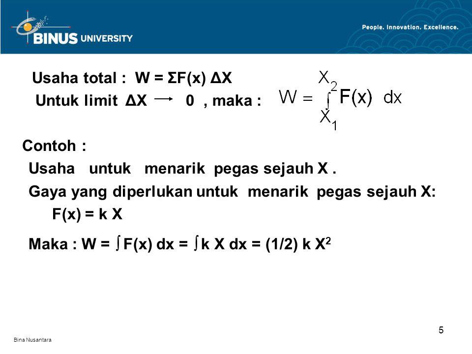 Bina Nusantara Usaha total : W = ΣF(x) ΔX Untuk limit ΔX 0, maka : Contoh : Usaha untuk menarik pegas sejauh X. Gaya yang diperlukan untuk menarik peg