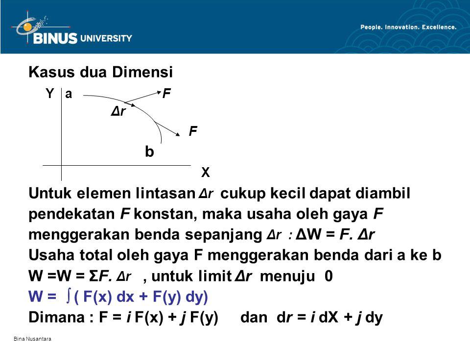 Bina Nusantara Kasus dua Dimensi Y a F Δr F b X Untuk elemen lintasan Δr cukup kecil dapat diambil pendekatan F konstan, maka usaha oleh gaya F menggerakan benda sepanjang Δr : ΔW = F.