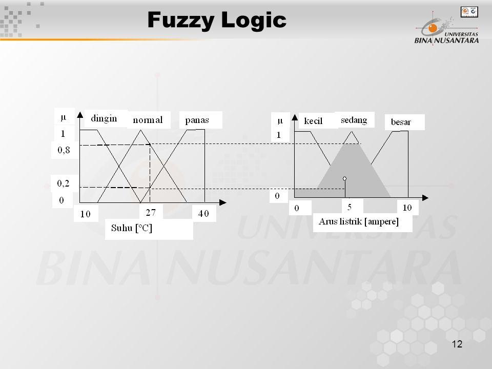 12 Fuzzy Logic