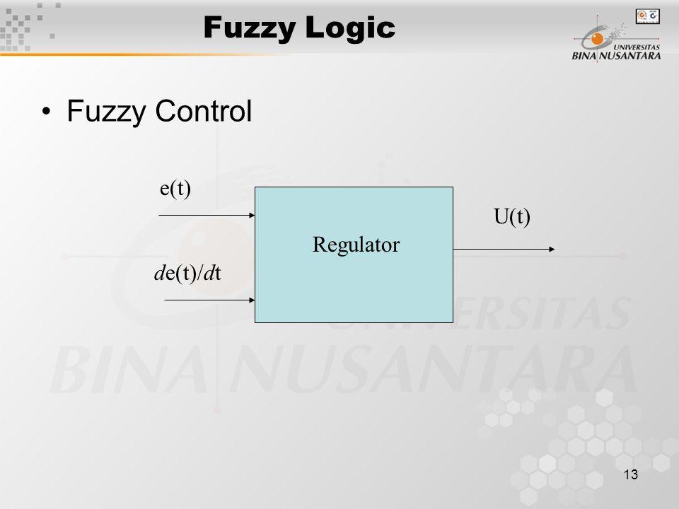 13 Fuzzy Logic Fuzzy Control e(t) de(t)/dt U(t) Regulator