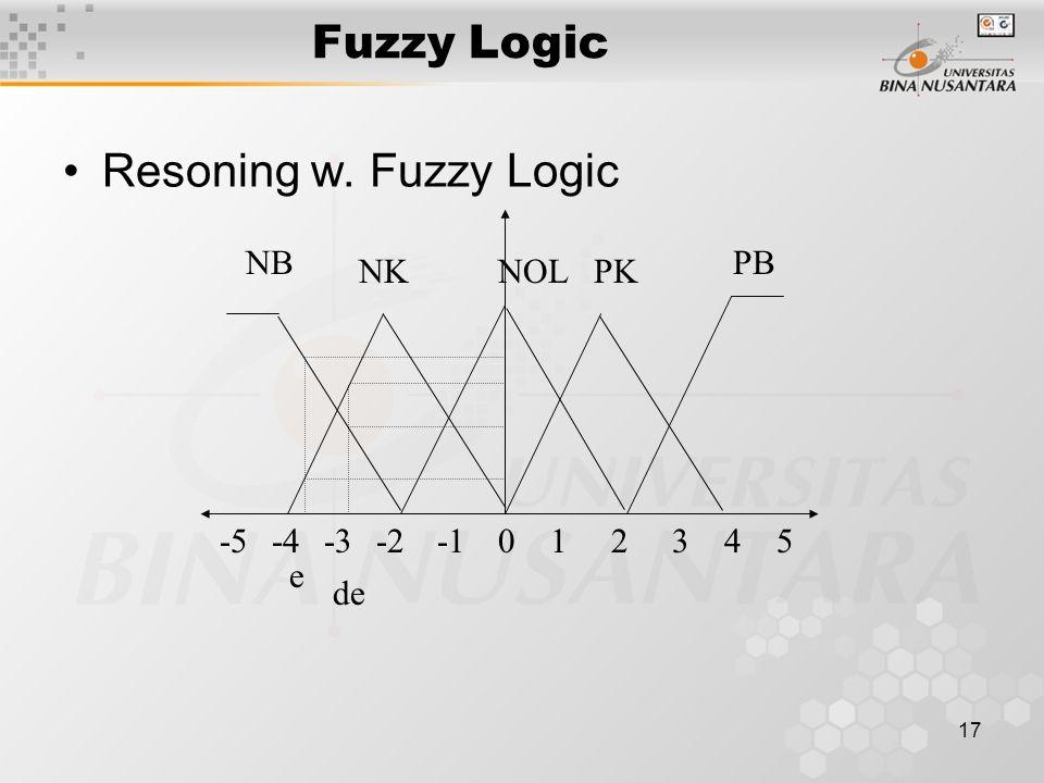 17 Fuzzy Logic Resoning w. Fuzzy Logic -4345-3-5-2201 NB NK PB PKNOL e de
