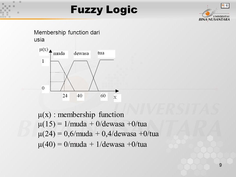9 Fuzzy Logic µ(x) : membership function µ(15) = 1/muda + 0/dewasa +0/tua µ(24) = 0,6/muda + 0,4/dewasa +0/tua µ(40) = 0/muda + 1/dewasa +0/tua Membership function dari usia