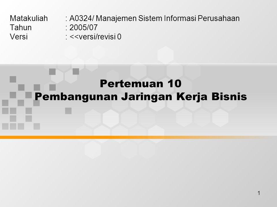 1 Pertemuan 10 Pembangunan Jaringan Kerja Bisnis Matakuliah: A0324/ Manajemen Sistem Informasi Perusahaan Tahun: 2005/07 Versi: <<versi/revisi 0