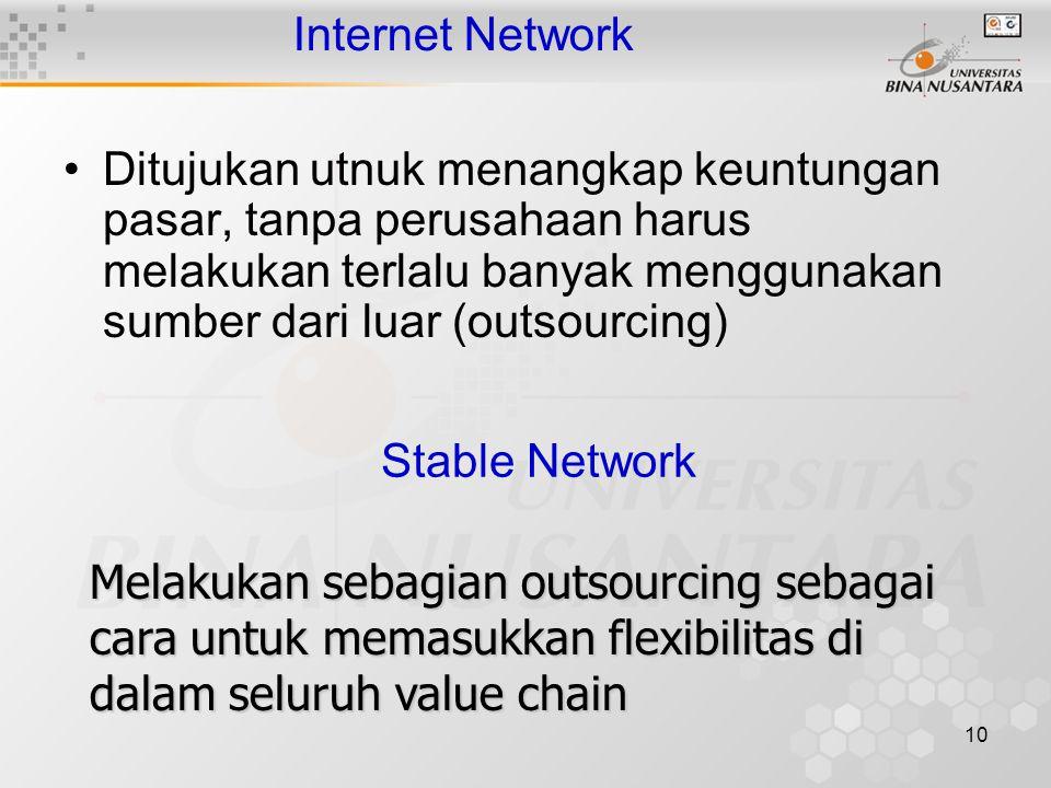 10 Internet Network Ditujukan utnuk menangkap keuntungan pasar, tanpa perusahaan harus melakukan terlalu banyak menggunakan sumber dari luar (outsourcing) Stable Network Melakukan sebagian outsourcing sebagai cara untuk memasukkan flexibilitas di dalam seluruh value chain