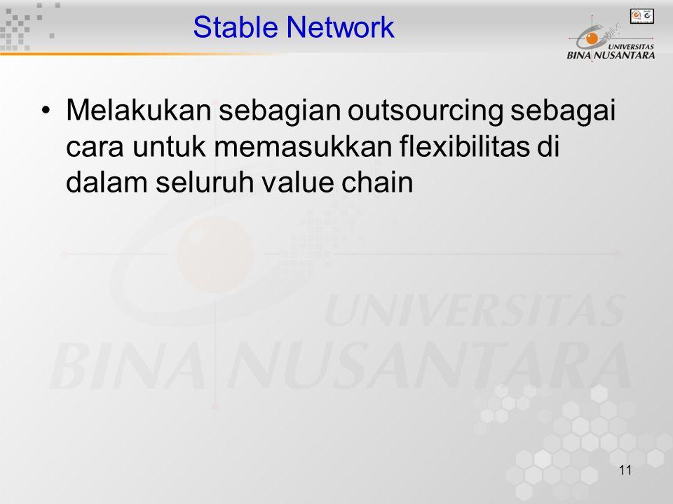 11 Stable Network Melakukan sebagian outsourcing sebagai cara untuk memasukkan flexibilitas di dalam seluruh value chain