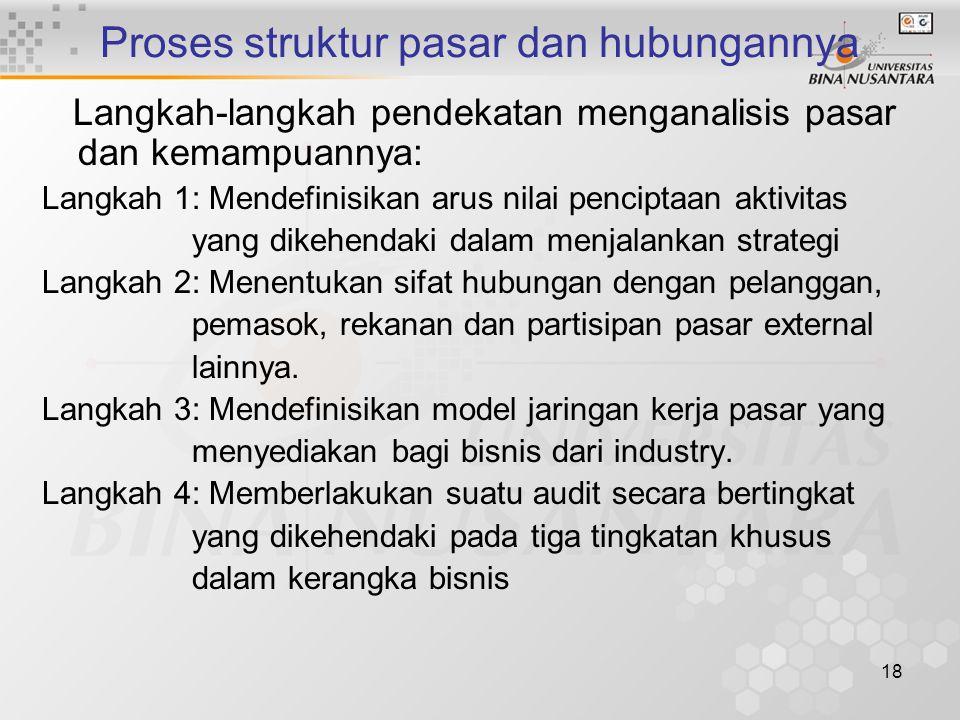 18 Proses struktur pasar dan hubungannya Langkah-langkah pendekatan menganalisis pasar dan kemampuannya: Langkah 1: Mendefinisikan arus nilai penciptaan aktivitas yang dikehendaki dalam menjalankan strategi Langkah 2: Menentukan sifat hubungan dengan pelanggan, pemasok, rekanan dan partisipan pasar external lainnya.