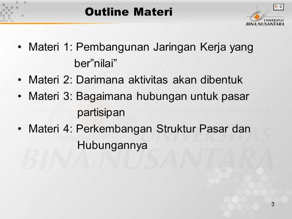 3 Outline Materi Materi 1: Pembangunan Jaringan Kerja yang ber nilai Materi 2: Darimana aktivitas akan dibentuk Materi 3: Bagaimana hubungan untuk pasar partisipan Materi 4: Perkembangan Struktur Pasar dan Hubungannya