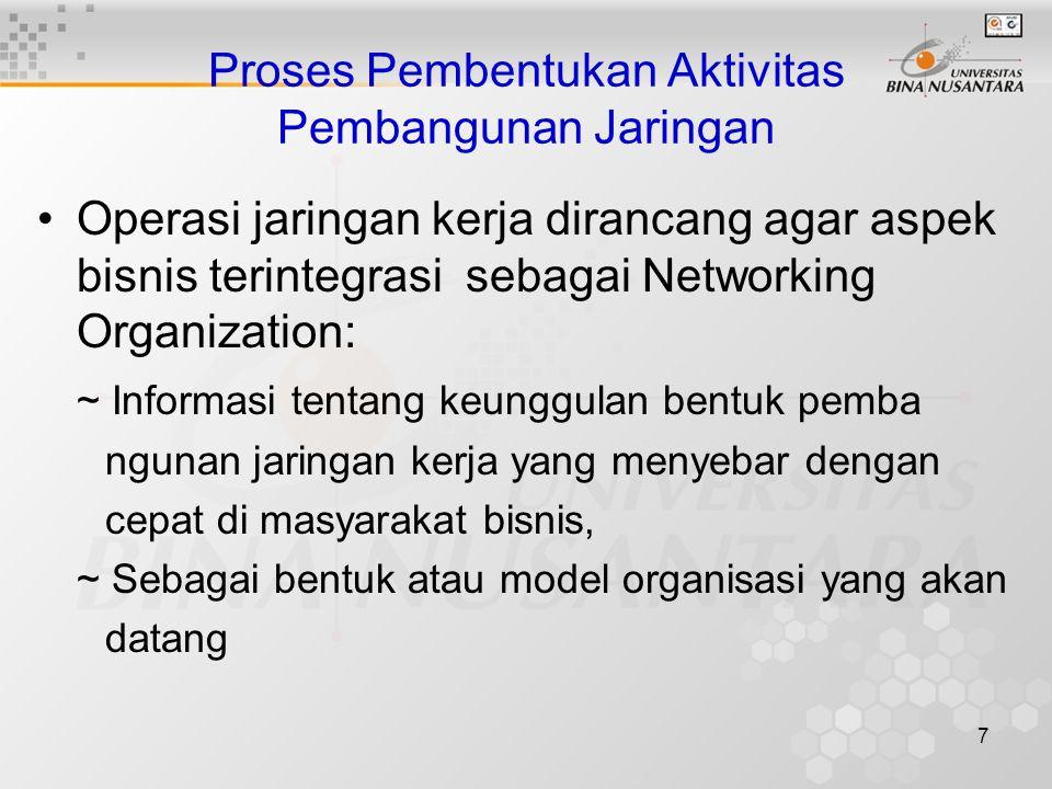 7 Proses Pembentukan Aktivitas Pembangunan Jaringan Operasi jaringan kerja dirancang agar aspek bisnis terintegrasi sebagai Networking Organization: ~ Informasi tentang keunggulan bentuk pemba ngunan jaringan kerja yang menyebar dengan cepat di masyarakat bisnis, ~ Sebagai bentuk atau model organisasi yang akan datang