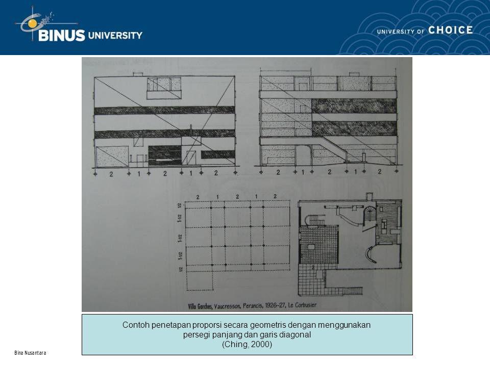 Bina Nusantara Contoh penetapan proporsi secara geometris dengan menggunakan persegi panjang dan garis diagonal (Ching, 2000)