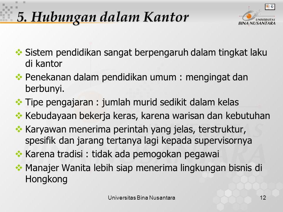 Universitas Bina Nusantara12 5.