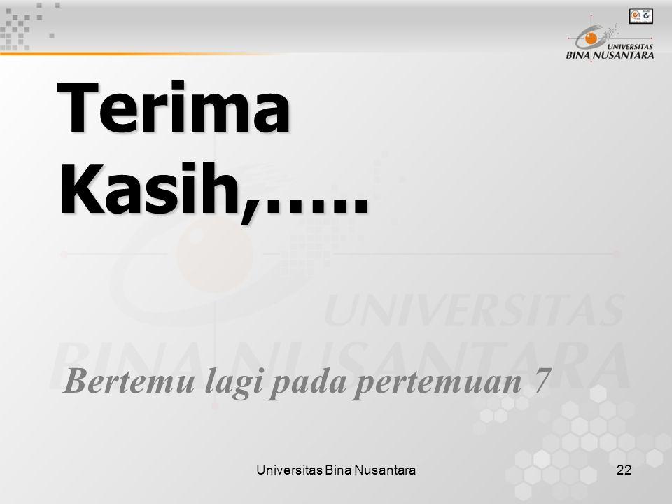 Universitas Bina Nusantara22 Terima Kasih,….. Bertemu lagi pada pertemuan 7