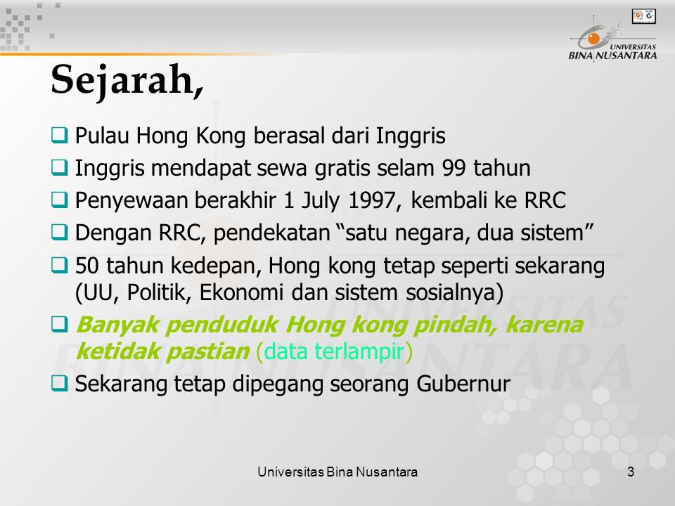 Universitas Bina Nusantara14 7.