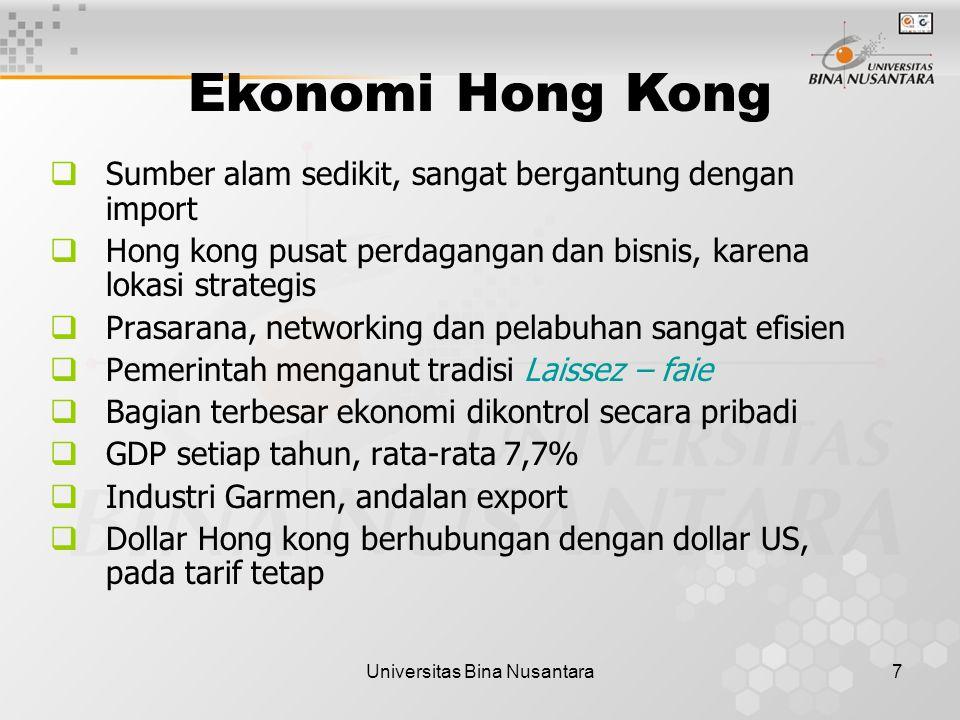 Universitas Bina Nusantara7 Ekonomi Hong Kong  Sumber alam sedikit, sangat bergantung dengan import  Hong kong pusat perdagangan dan bisnis, karena lokasi strategis  Prasarana, networking dan pelabuhan sangat efisien  Pemerintah menganut tradisi Laissez – faie  Bagian terbesar ekonomi dikontrol secara pribadi  GDP setiap tahun, rata-rata 7,7%  Industri Garmen, andalan export  Dollar Hong kong berhubungan dengan dollar US, pada tarif tetap