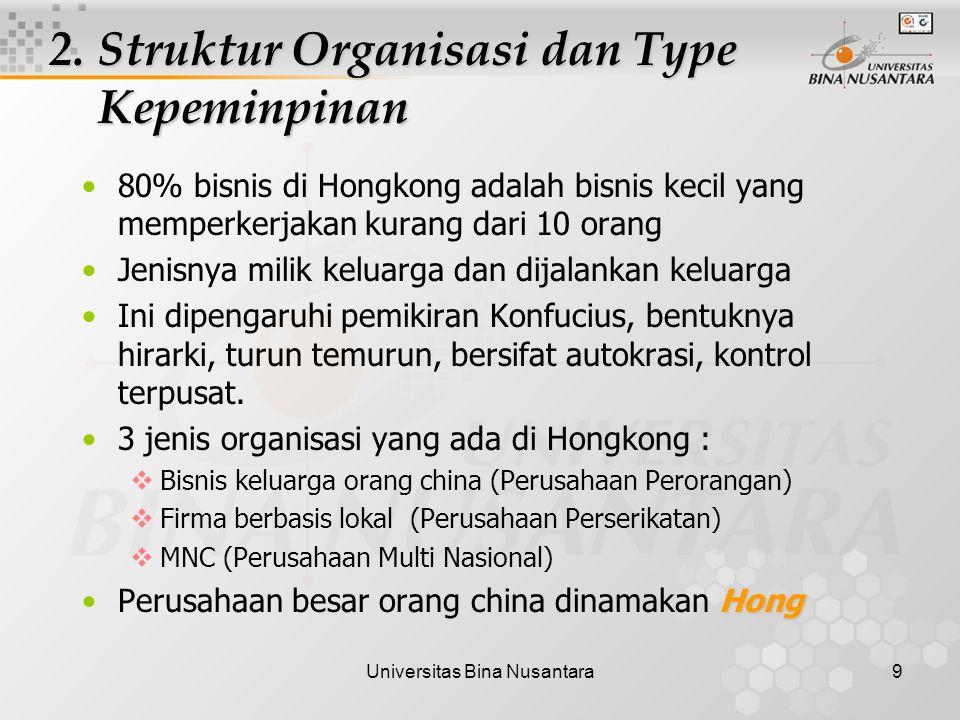 Universitas Bina Nusantara10 3.