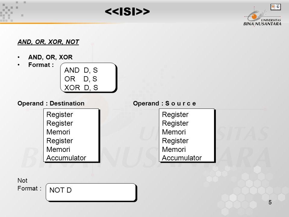 6 > TEST Test akan melakukan pemeriksaan terhadap bit-bit dari operand-1 sesuai dengan nilai dari operand-2 Format : Operand Destination :S o u r c e : TestD, S Register Memori Register Memori Accumulator Register Memori Register Memori Accumulator Register Memori Register Immediate Register Memori Register Immediate