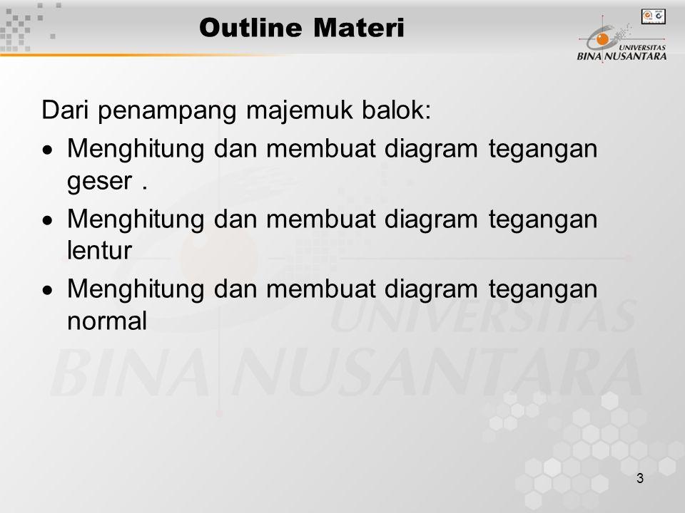 3 Outline Materi Dari penampang majemuk balok:  Menghitung dan membuat diagram tegangan geser.