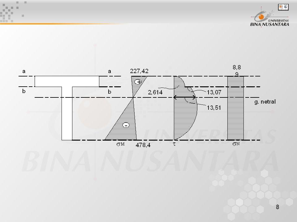 9 Tegangan lentur Tegangan geser : Untuk potongan a – a  S = 0   = 0