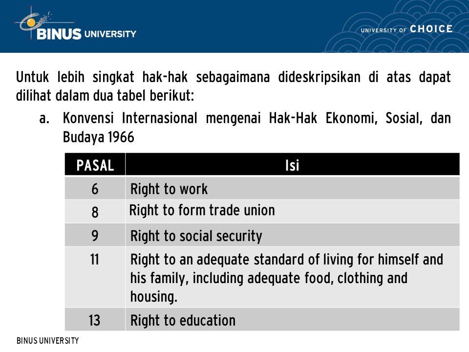 BINUS UNIVERSITY Untuk lebih singkat hak-hak sebagaimana dideskripsikan di atas dapat dilihat dalam dua tabel berikut: a. Konvensi Internasional menge