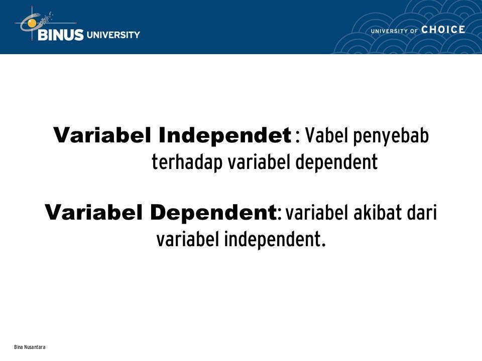 Bina Nusantara  Variabel Moderator: variabel yang memperkuat hubungan variabel independen & dependen.