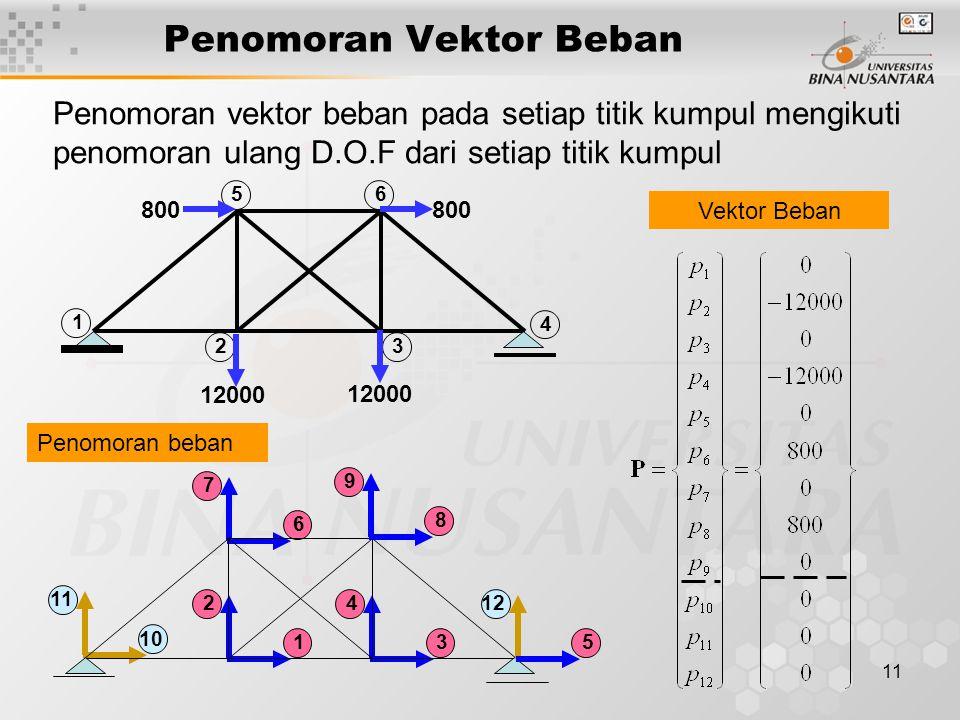 11 Penomoran Vektor Beban 7 6 4 3 2 1 11 10 9 8 12 5 2 5 3 4 6 1 12000 800 Penomoran vektor beban pada setiap titik kumpul mengikuti penomoran ulang D