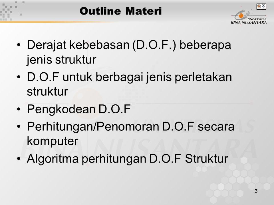 3 Outline Materi Derajat kebebasan (D.O.F.) beberapa jenis struktur D.O.F untuk berbagai jenis perletakan struktur Pengkodean D.O.F Perhitungan/Penomo