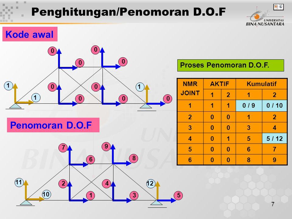 7 Penghitungan/Penomoran D.O.F 7 6 4 3 2 1 11 10 9 8 12 5 Penomoran D.O.F 0 0 0 0 0 0 1 1 0 0 1 0 NMR JOINT AKTIFKumulatif 1212 1110 / 90 / 10 20012 3