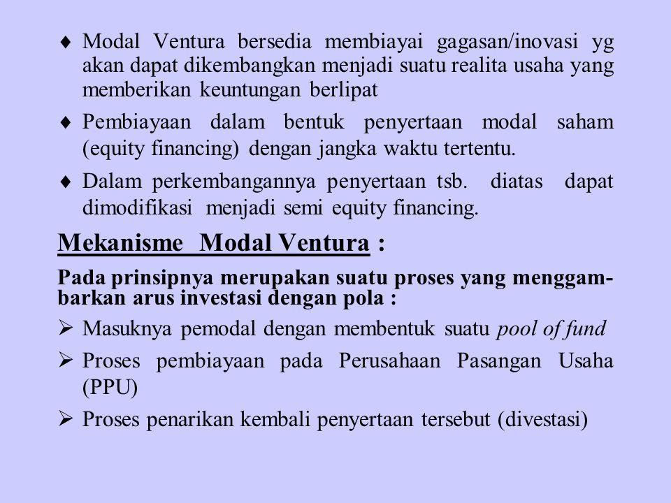  Modal Ventura bersedia membiayai gagasan/inovasi yg akan dapat dikembangkan menjadi suatu realita usaha yang memberikan keuntungan berlipat  Pembiayaan dalam bentuk penyertaan modal saham (equity financing) dengan jangka waktu tertentu.