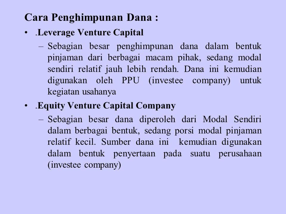 Cara Penghimpunan Dana :.Leverage Venture Capital –Sebagian besar penghimpunan dana dalam bentuk pinjaman dari berbagai macam pihak, sedang modal sendiri relatif jauh lebih rendah.