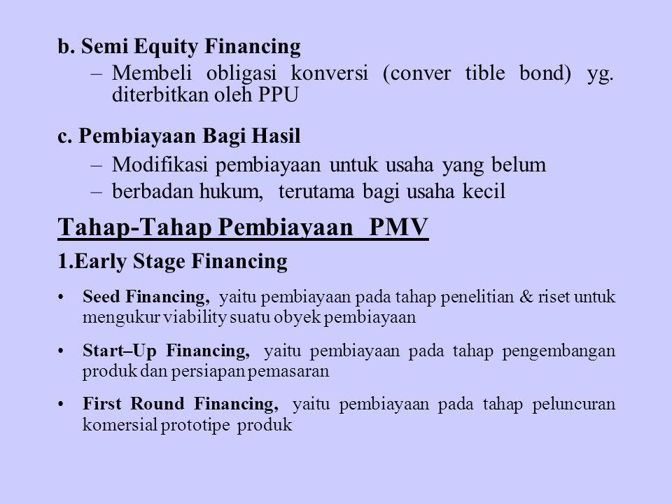 b. Semi Equity Financing –Membeli obligasi konversi (conver tible bond) yg. diterbitkan oleh PPU c. Pembiayaan Bagi Hasil –Modifikasi pembiayaan untuk