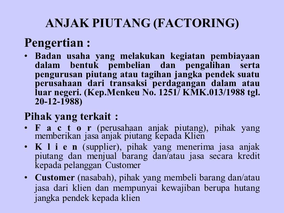 ANJAK PIUTANG (FACTORING) Pengertian : Badan usaha yang melakukan kegiatan pembiayaan dalam bentuk pembelian dan pengalihan serta pengurusan piutang a