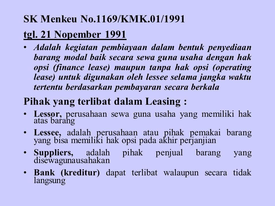 SK Menkeu No.1169/KMK.01/1991 tgl. 21 Nopember 1991 Adalah kegiatan pembiayaan dalam bentuk penyediaan barang modal baik secara sewa guna usaha dengan