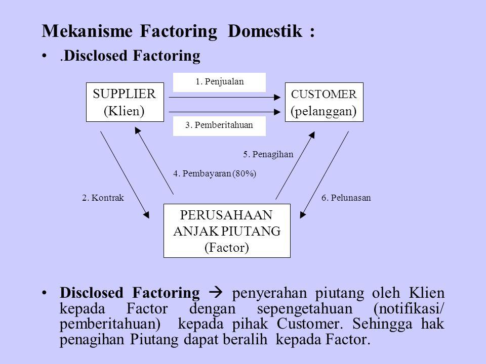 Mekanisme Factoring Domestik :.Disclosed Factoring Disclosed Factoring  penyerahan piutang oleh Klien kepada Factor dengan sepengetahuan (notifikasi/
