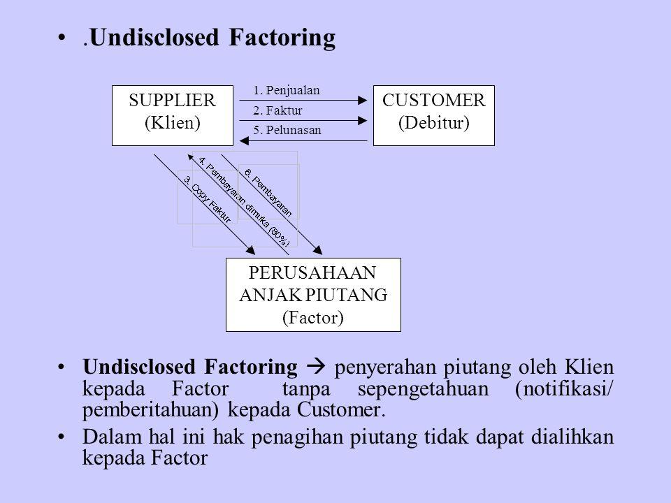 .Undisclosed Factoring Undisclosed Factoring  penyerahan piutang oleh Klien kepada Factor tanpa sepengetahuan (notifikasi/ pemberitahuan) kepada Cust