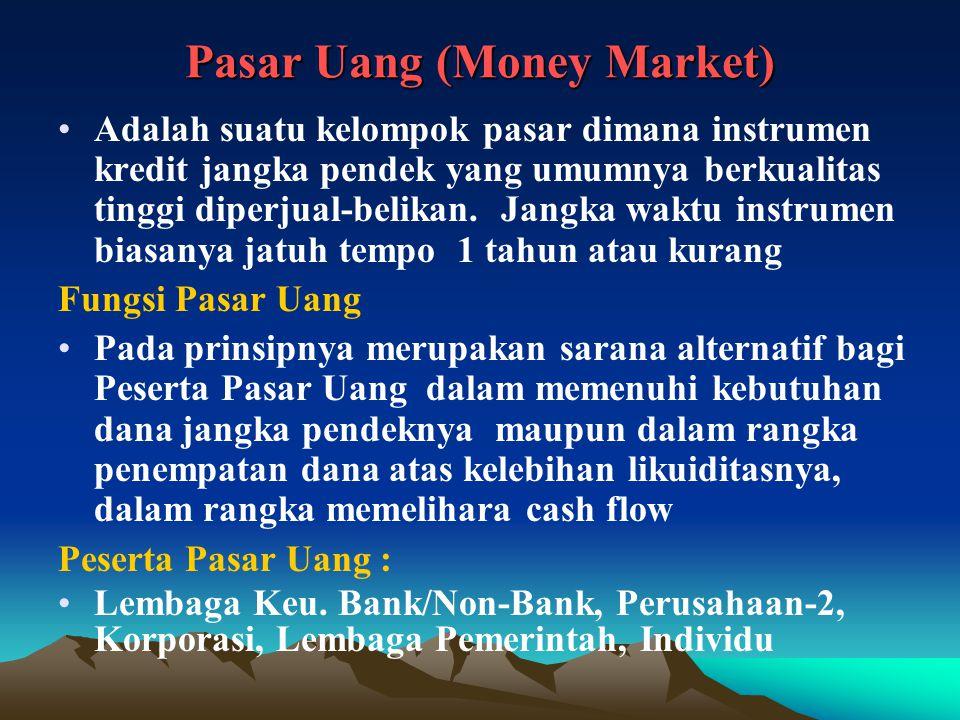 Pasar Uang (Money Market) Adalah suatu kelompok pasar dimana instrumen kredit jangka pendek yang umumnya berkualitas tinggi diperjual-belikan.
