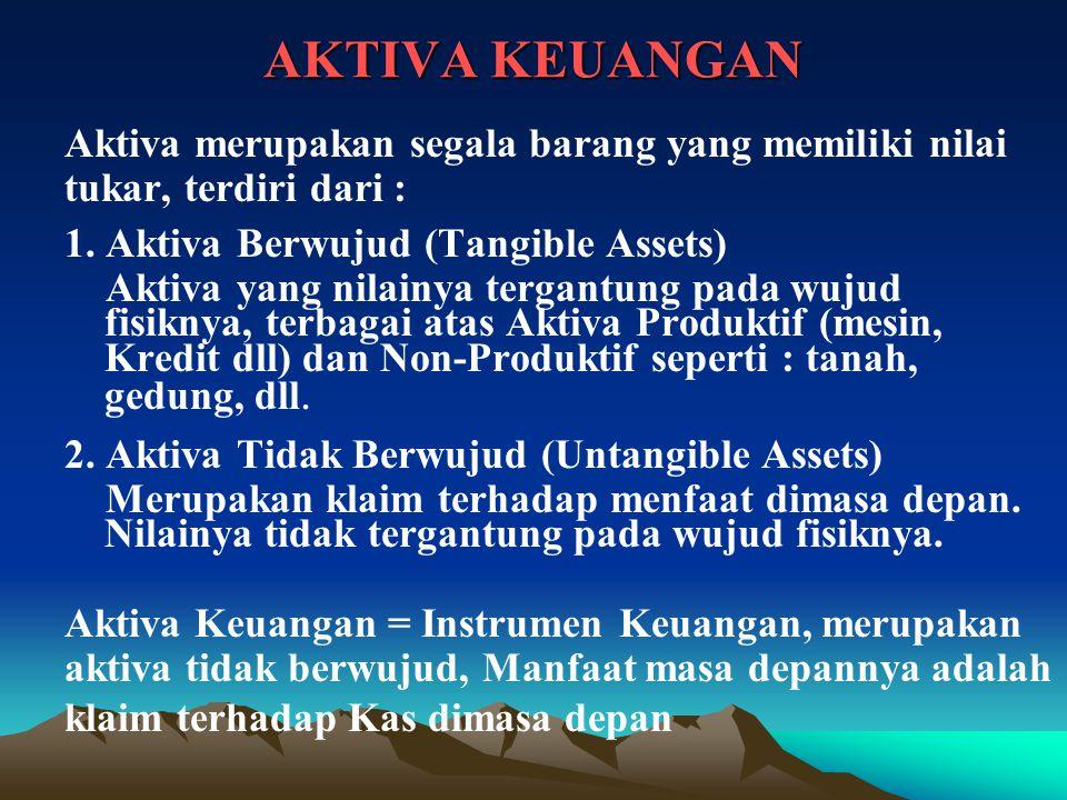 PASAR MODAL (Capital Market) UU Pasar Modal No.