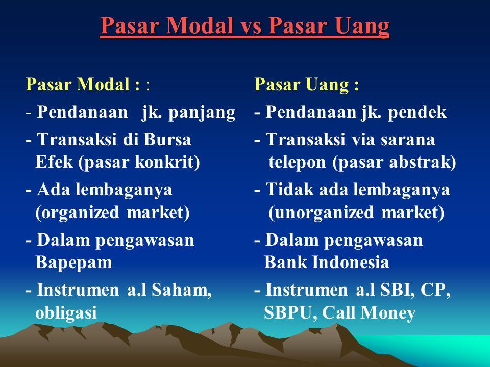 Pasar Modal vs Pasar Uang Pasar Modal : : - Pendanaan jk.