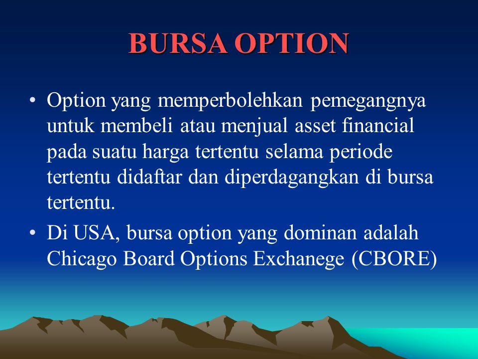 BURSA OPTION Option yang memperbolehkan pemegangnya untuk membeli atau menjual asset financial pada suatu harga tertentu selama periode tertentu didaftar dan diperdagangkan di bursa tertentu.