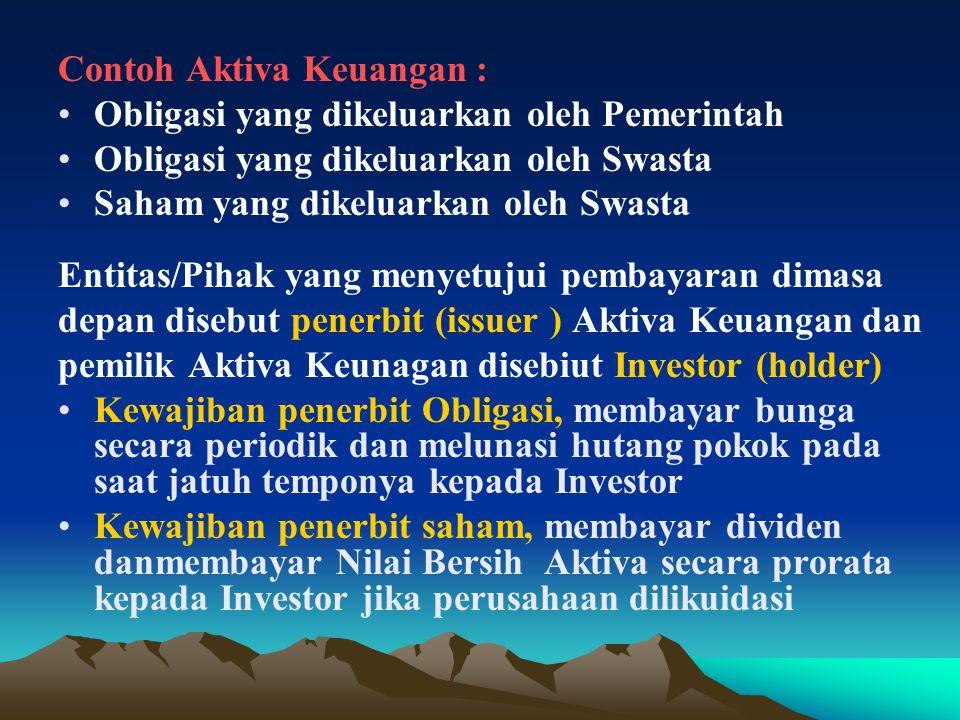 BURSA EFEK (Securities Exchange) Menurut UU No.