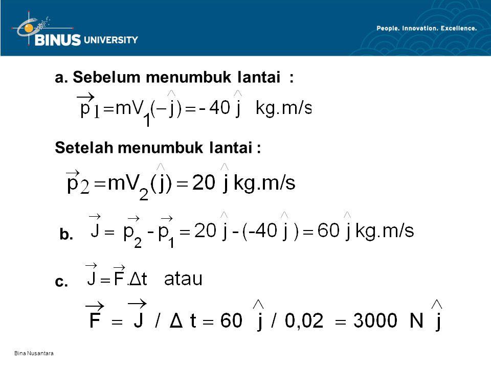 Bina Nusantara a. Sebelum menumbuk lantai : Setelah menumbuk lantai : b. c.