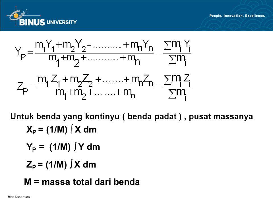 Bina Nusantara Untuk benda yang kontinyu ( benda padat ), pusat massanya X P = (1/M)  X dm Y P = (1/M)  Y dm Z P = (1/M)  X dm M = massa total dari benda
