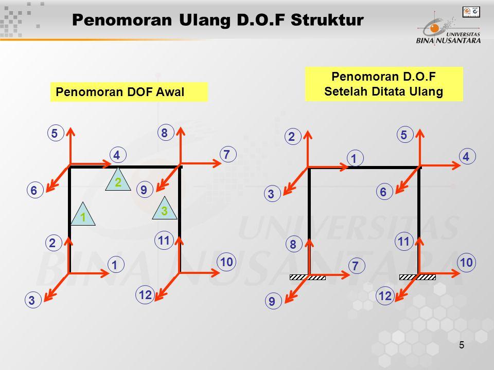 5 Penomoran Ulang D.O.F Struktur 3 2 1 6 5 4 9 8 7 10 11 12 3 2 1 Penomoran DOF Awal 3 2 1 6 5 4 Penomoran D.O.F Setelah Ditata Ulang 10 11 12 9 8 7
