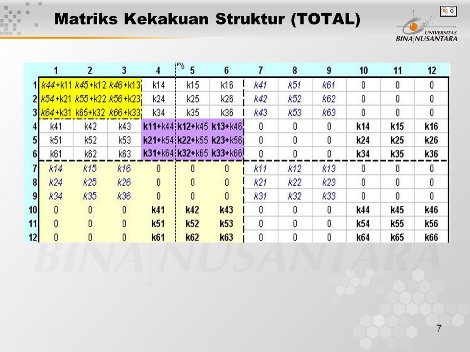 7 Matriks Kekakuan Struktur (TOTAL)