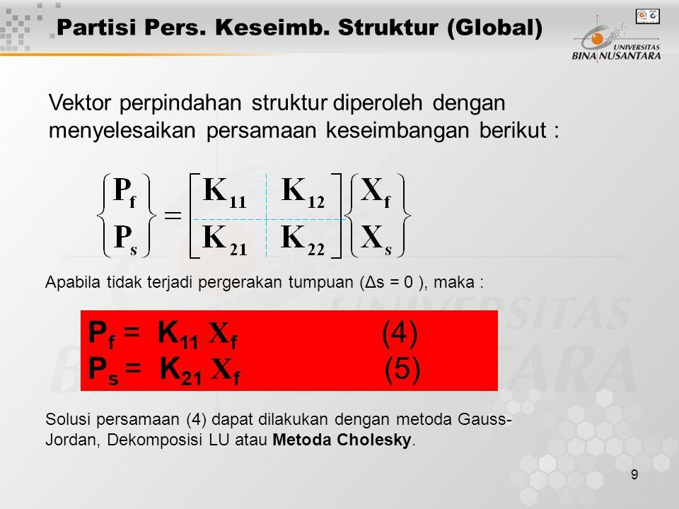 9 Partisi Pers. Keseimb. Struktur (Global) Vektor perpindahan struktur diperoleh dengan menyelesaikan persamaan keseimbangan berikut : P f = K 11 X f