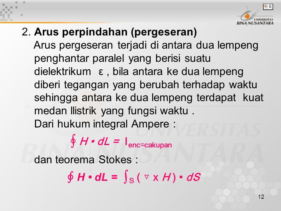 12 2. Arus perpindahan (pergeseran) Arus pergeseran terjadi di antara dua lempeng penghantar paralel yang berisi suatu dielektrikum ε, bila antara ke