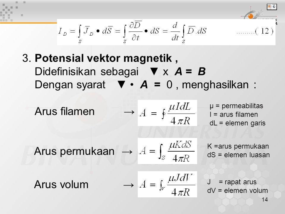 14 3. Potensial vektor magnetik, Didefinisikan sebagai ▼ x A = B Dengan syarat ▼ A = 0, menghasilkan : Arus filamen → Arus permukaan → Arus volum → μ