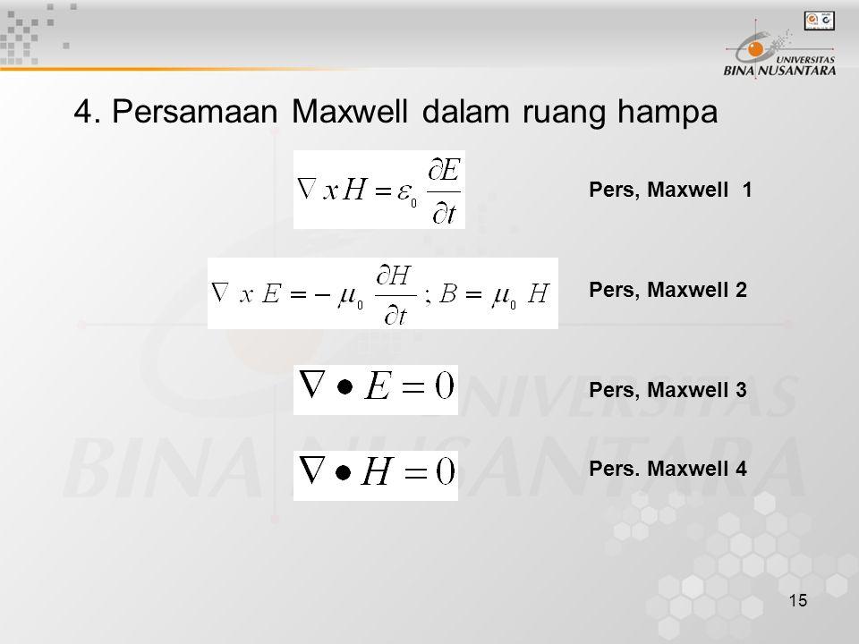 15 4. Persamaan Maxwell dalam ruang hampa Pers, Maxwell 1 Pers, Maxwell 2 Pers, Maxwell 3 Pers. Maxwell 4