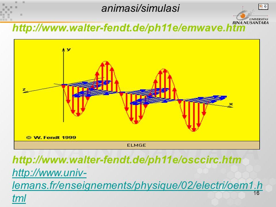 16 animasi/simulasi http://www.walter-fendt.de/ph11e/emwave.htm http://www.walter-fendt.de/ph11e/osccirc.htm http://www.univ- lemans.fr/enseignements/