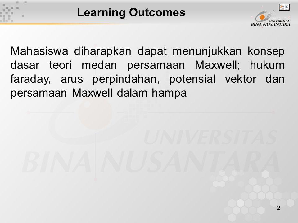 2 Learning Outcomes Mahasiswa diharapkan dapat menunjukkan konsep dasar teori medan persamaan Maxwell; hukum faraday, arus perpindahan, potensial vekt